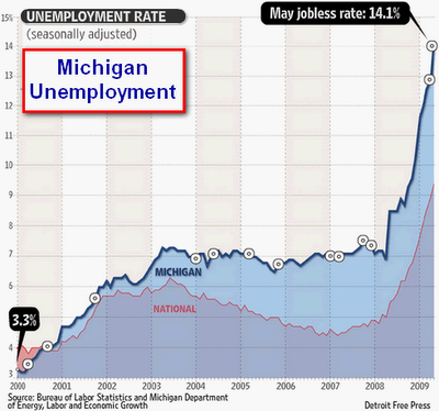 Unemployment extension 2013, Information on unemployment benefits that