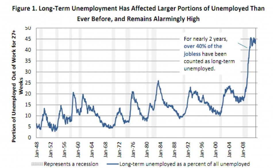 new mexico unemployment eligibility