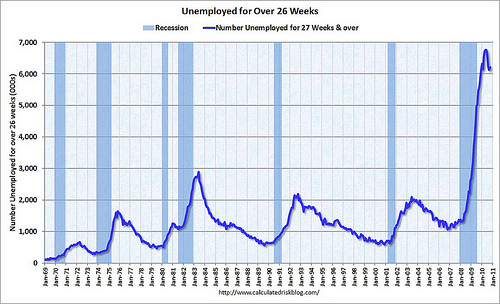 washington state unemployment eligibility
