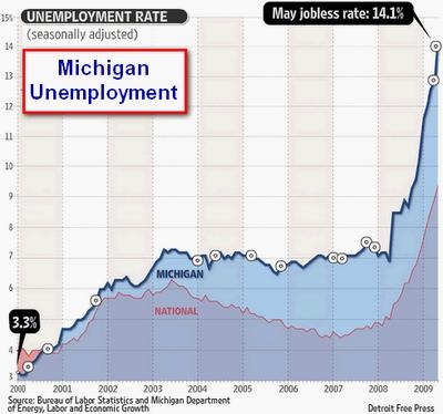 State of michigan unemployment rate - Michigan unemployment office ...